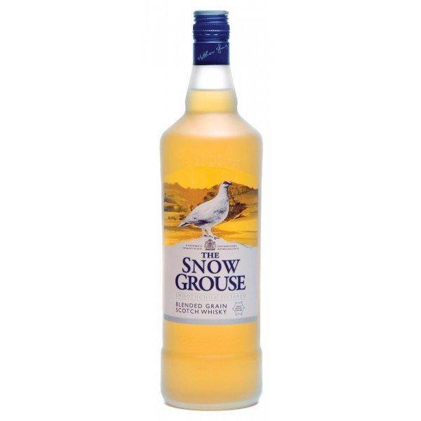 Famous Snow Grouse